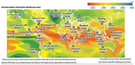 calendario-cambio-global
